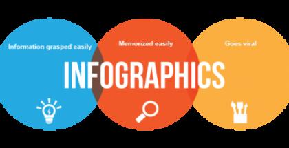 infographics-seo