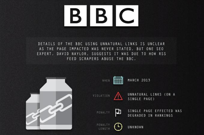 Дизайн продвижение сайта раскрутка bbs саратов создание продвижение сайтов